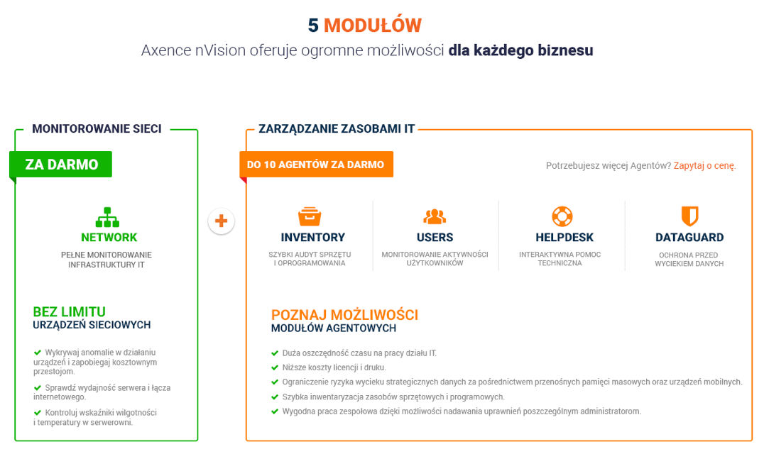 Helpdesk Axence nVision