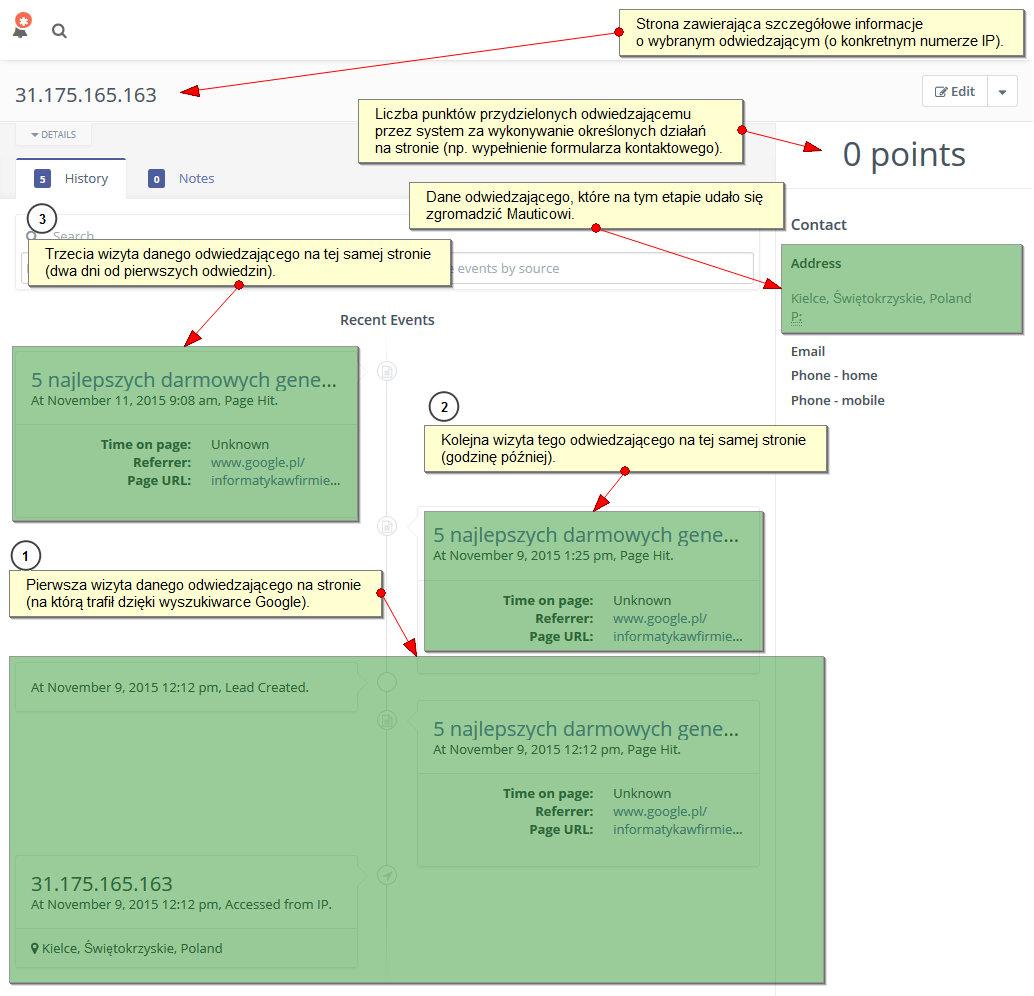 Jak skutecznie śledzić odwiedzających stronę WWW za pomocą Mautica